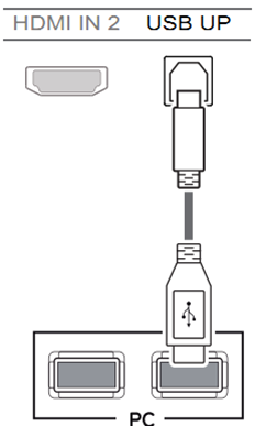 Use A-B type USB 3.0 cable provided to connect PC and monitor.