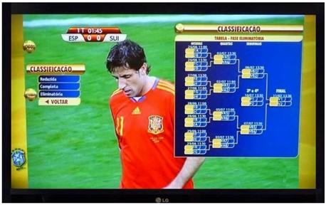 Ilustração sobre a função na tela da TV