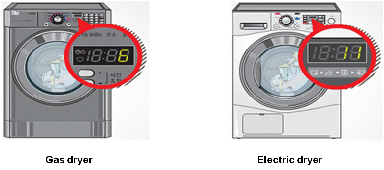 gas operated, electric operated dryer