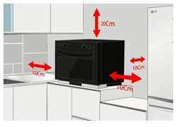 a minimum distance of 20 centimeters from the top and 10 centimeters from left, right, and back of an oven for ventilation.