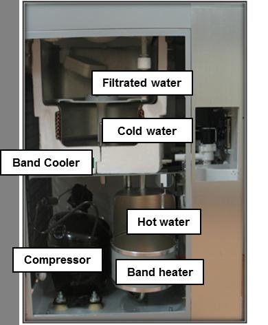 Inside of Water purifier