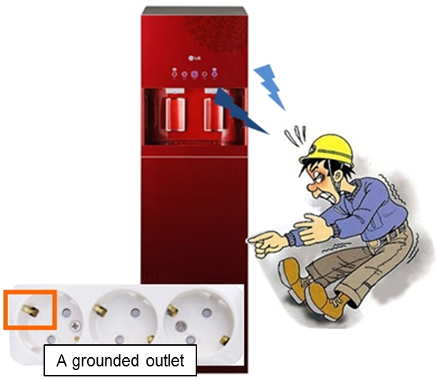 A grounded outlet