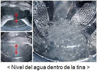 Nivel del agua dentro de la tina