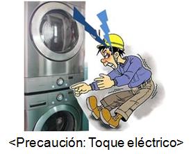 Precaución: Toque eléctrico