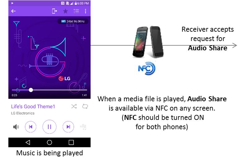 audio share 1