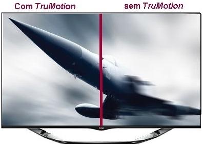trumotion