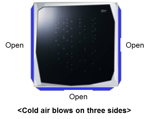 Cold air blows on three sides