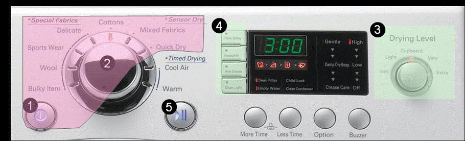 dryer display