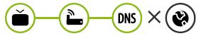 network DNS X