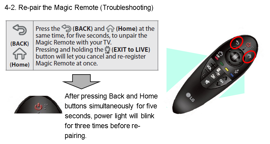Re-pair the Magic Remote