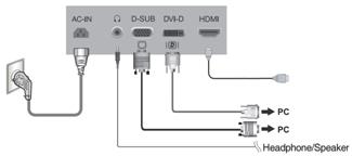 Conexões e cabos