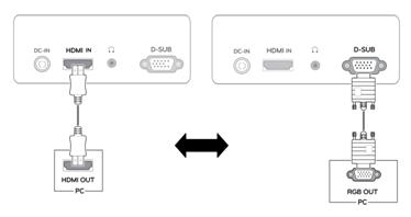 entradas de sinal HDMI e D-SUB