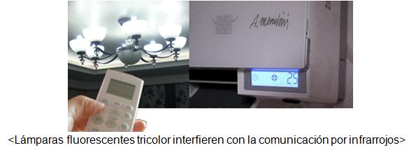 Lámparas fluorescentes tricolor interfieren con la comunicación por infrarrojos