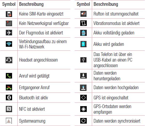 LG FAQ`s: [G2] Benachrichtigungs-Panel   LG Germany